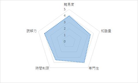 f:id:wantanBlog:20210626221531p:plain