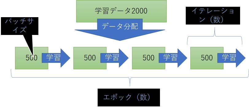 f:id:wantanBlog:20210710225252p:plain