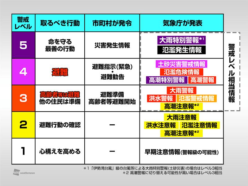 f:id:wanwankazoku:20190815231326p:plain