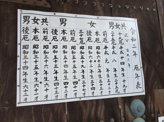f:id:wanwankazoku:20200113215928p:plain