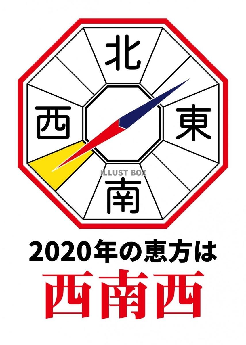 f:id:wanwankazoku:20200201213049j:plain