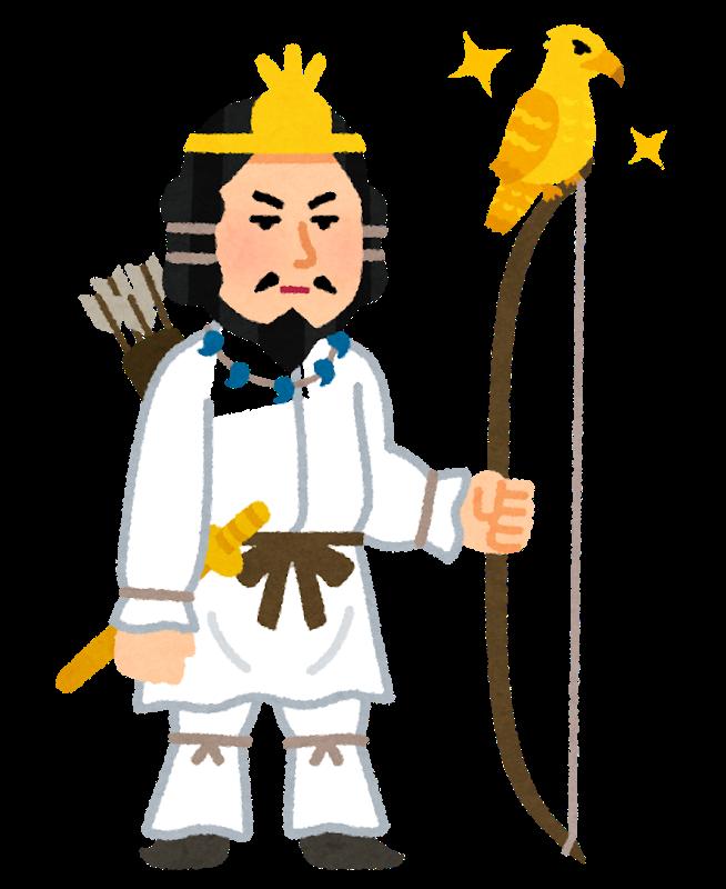 f:id:wanwankazoku:20200209201517p:plain