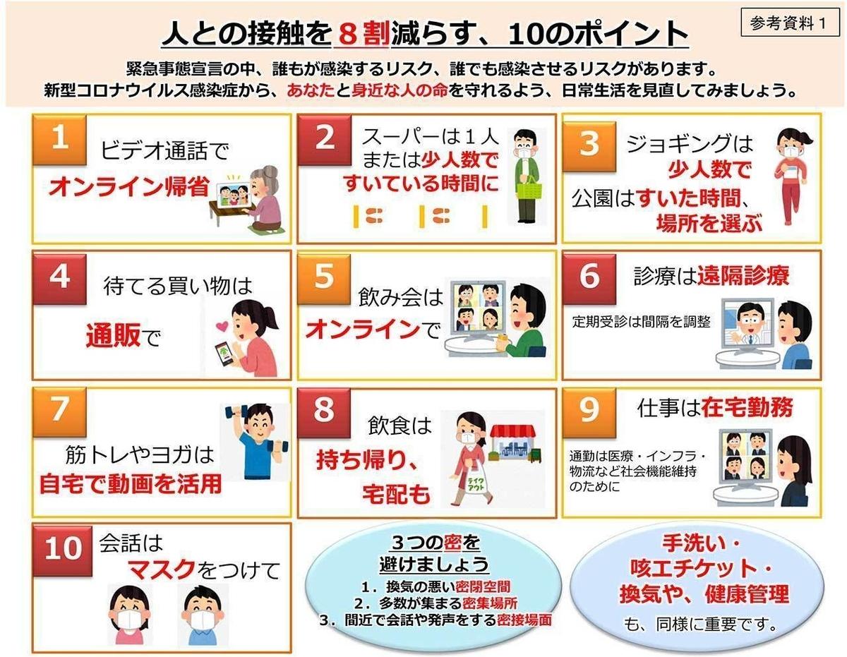 f:id:wanwankazoku:20200425223657j:plain
