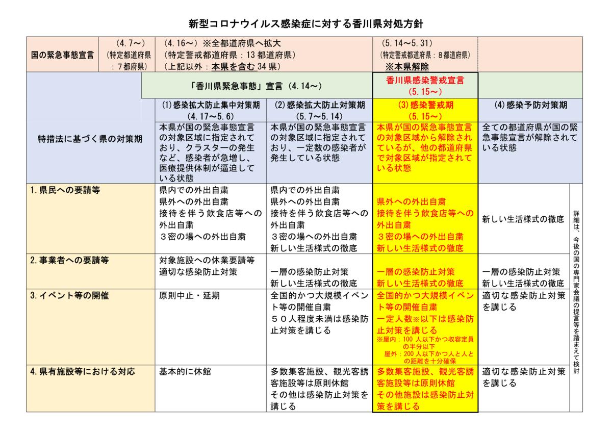 f:id:wanwankazoku:20200516201009p:plain