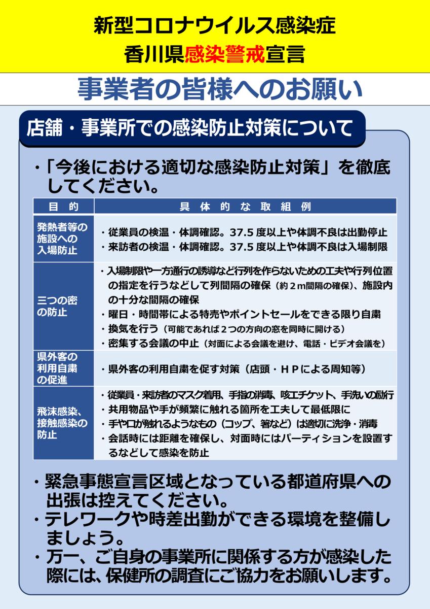 f:id:wanwankazoku:20200516201220p:plain