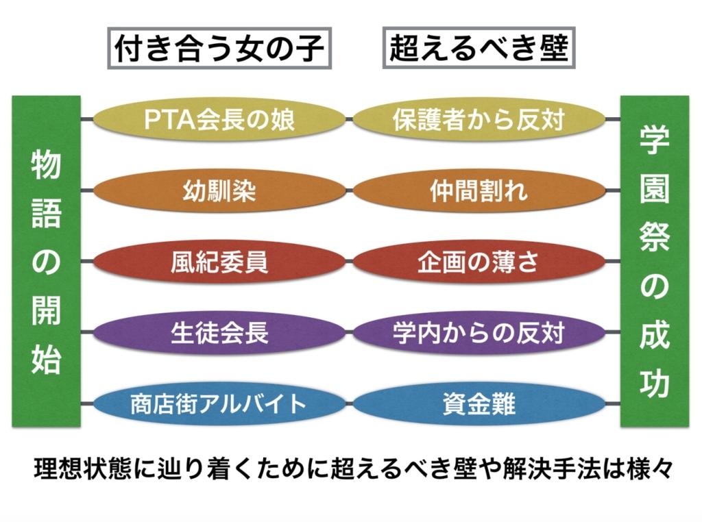 f:id:wap-naitei:20161120184810j:plain
