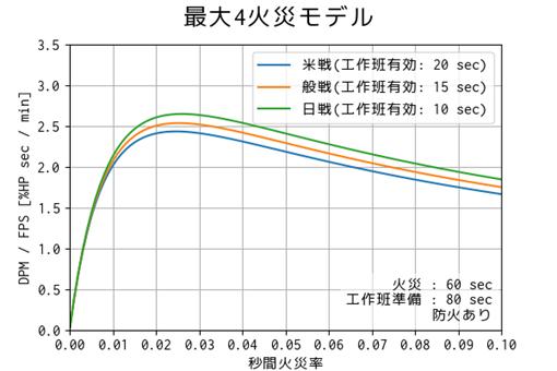 f:id:warabi99_wows:20201220181047p:plain