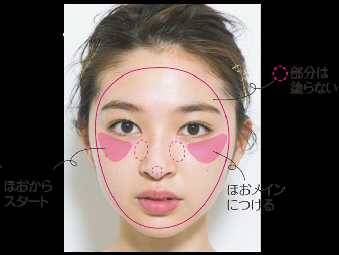 f:id:warabimochi624:20180504162854p:plain