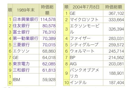 f:id:warabimochi666:20170614145552p:plain