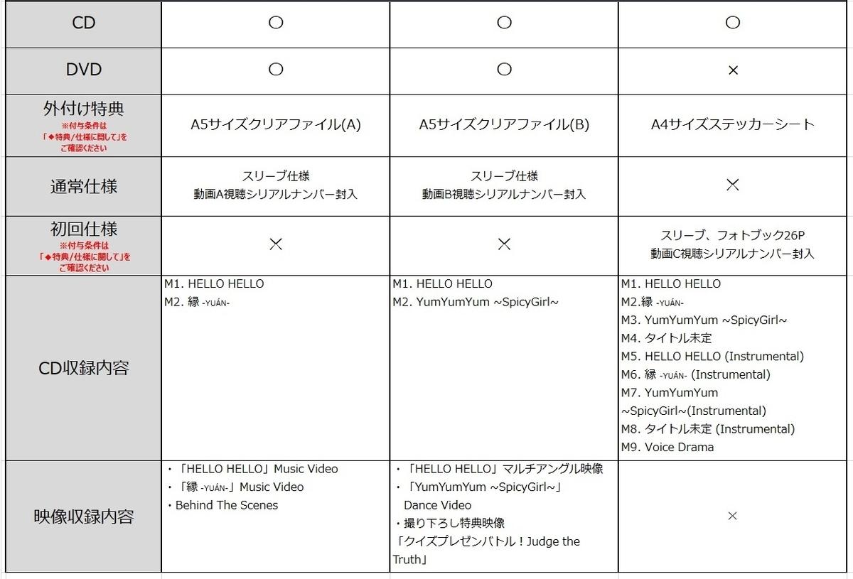 f:id:warabimotchi:20210517104013j:plain