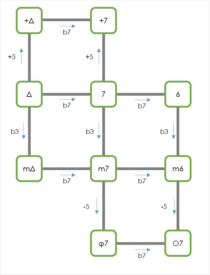 f:id:waraby0ginger:20201230232728p:plain