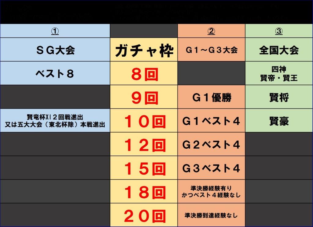 f:id:warai-36:20170112232500j:plain