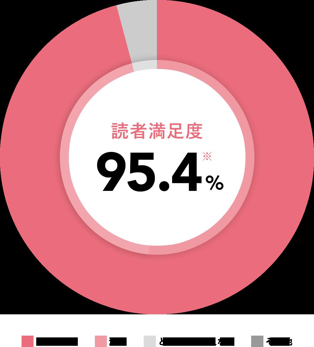 f:id:warakochan:20210131184852p:plain