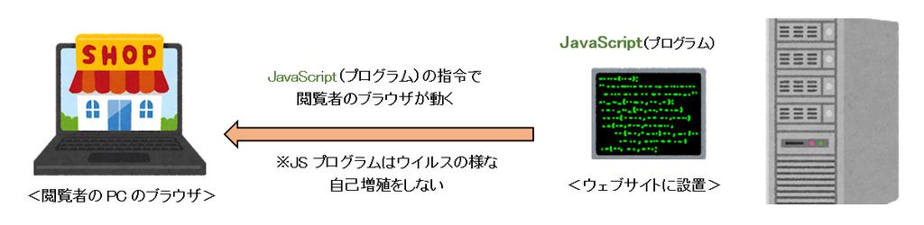 f:id:warbler:20190208033837p:plain