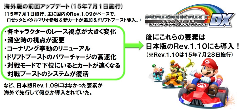f:id:wario-1021:20161224135935j:plain