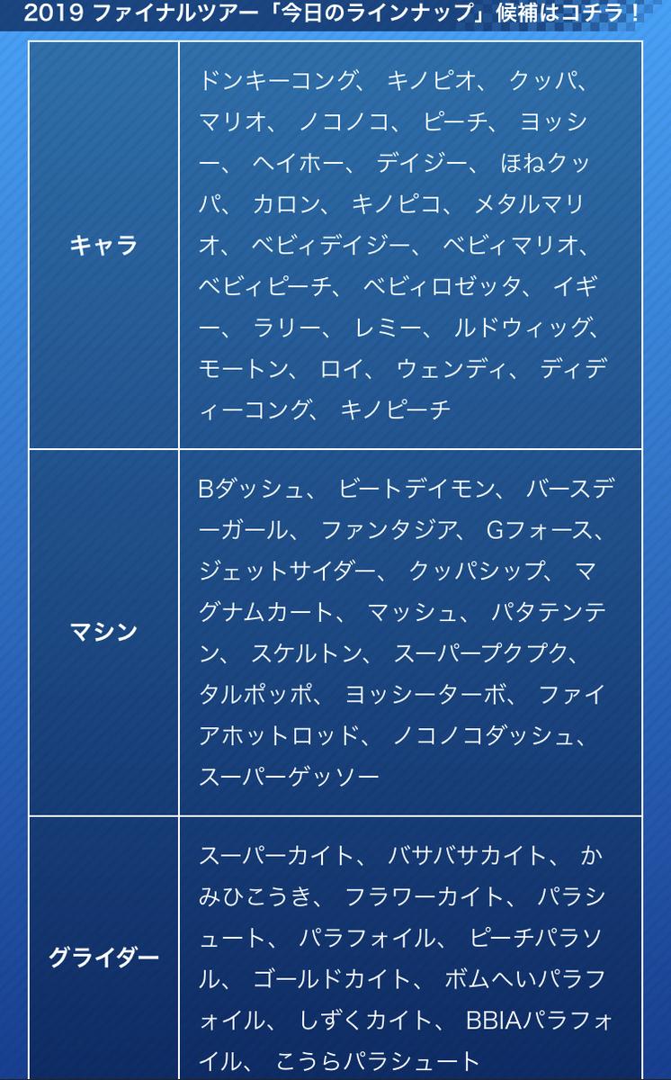 f:id:wario-1021:20191220204256j:plain