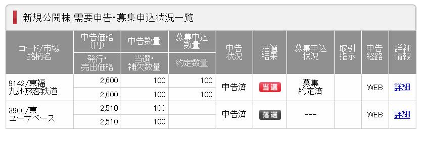 f:id:wariyasukabuhakkutsu:20161103094502p:plain