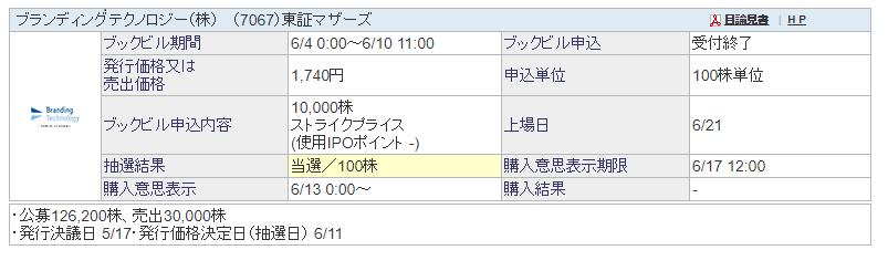 f:id:wariyasukabuhakkutsu:20190701102009p:plain