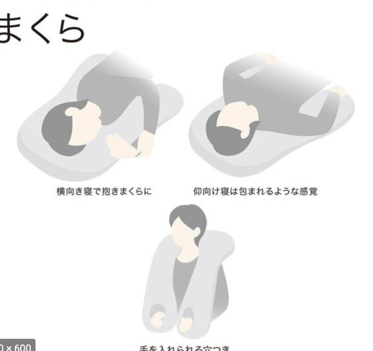 f:id:warumonost:20210605201231p:plain