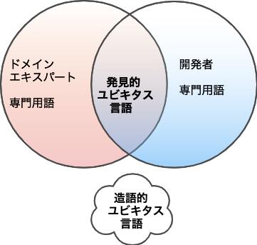 f:id:waruta_k:20210309202610p:plain