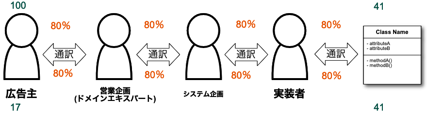 f:id:waruta_k:20210310114145p:plain