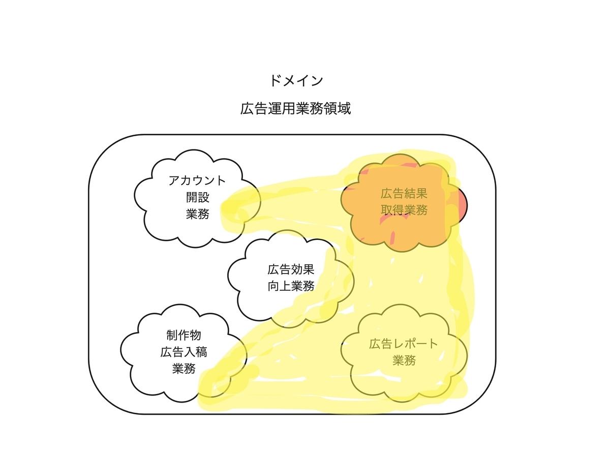 f:id:waruta_k:20210331230124j:plain