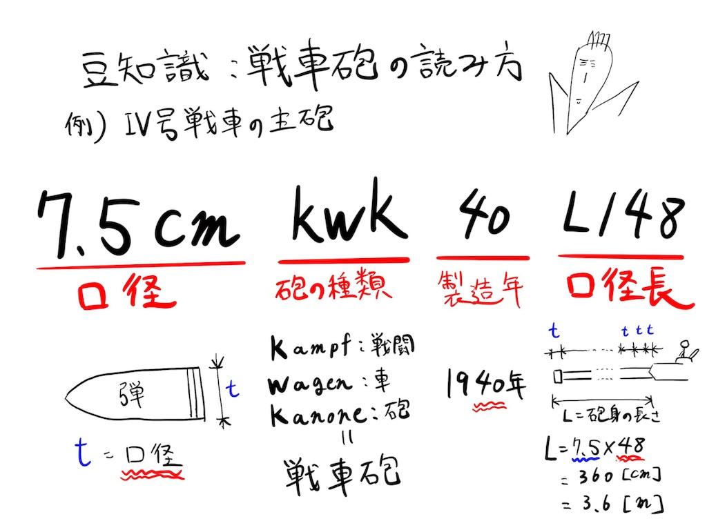 f:id:wasabiwasabi:20170310154149j:image