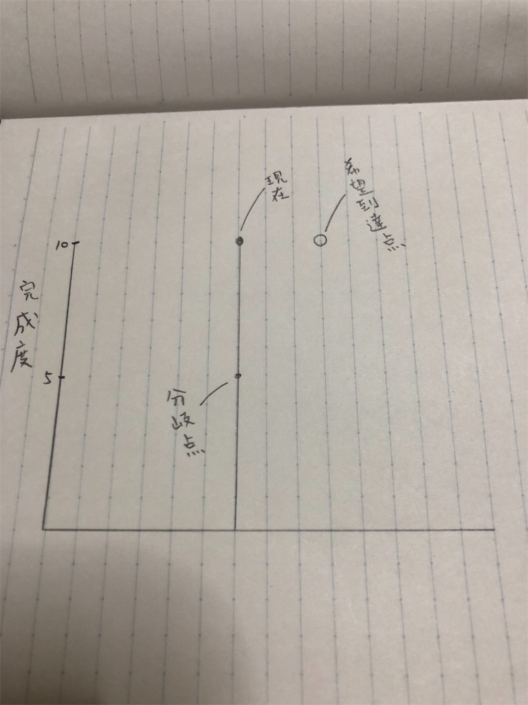 f:id:wasaihataru:20190825220632j:image