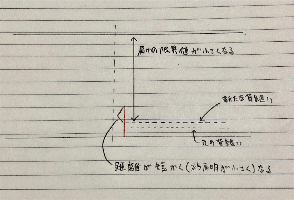 f:id:wasaihataru:20200310232057j:image