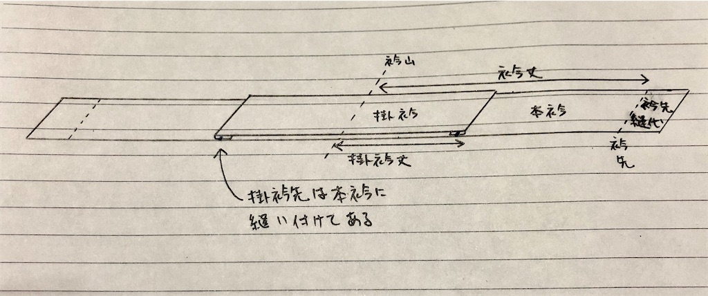 f:id:wasaihataru:20200311225818j:image