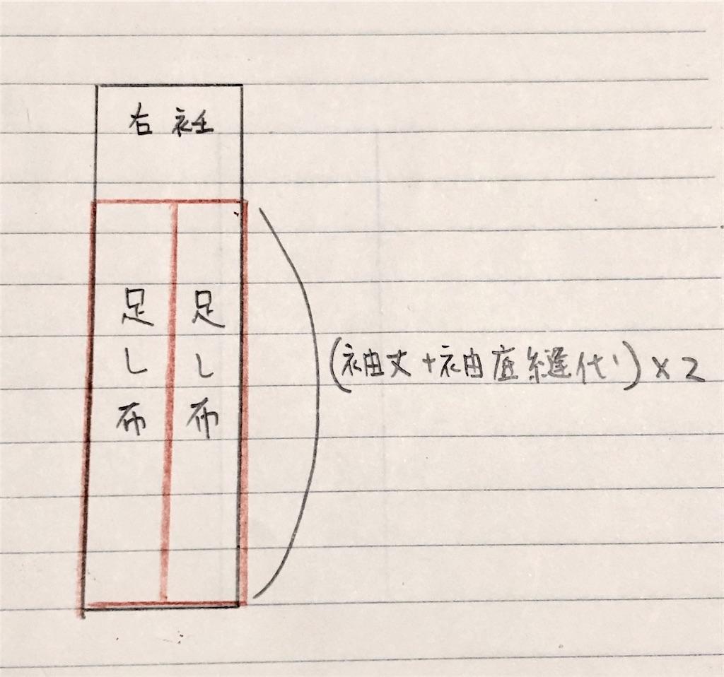 f:id:wasaihataru:20200312223356j:image