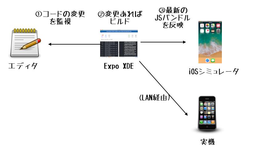 f:id:wasan:20180405160818p:plain
