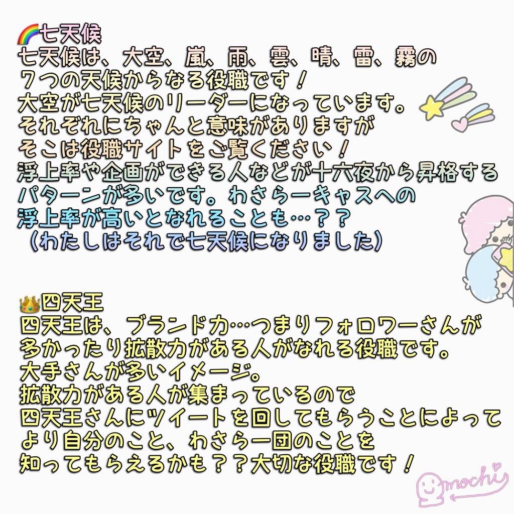 f:id:wasarasan:20180405030651j:image