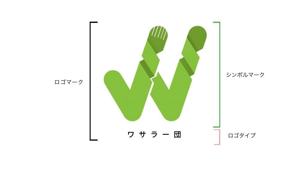 f:id:wasarasan:20200419200539j:image