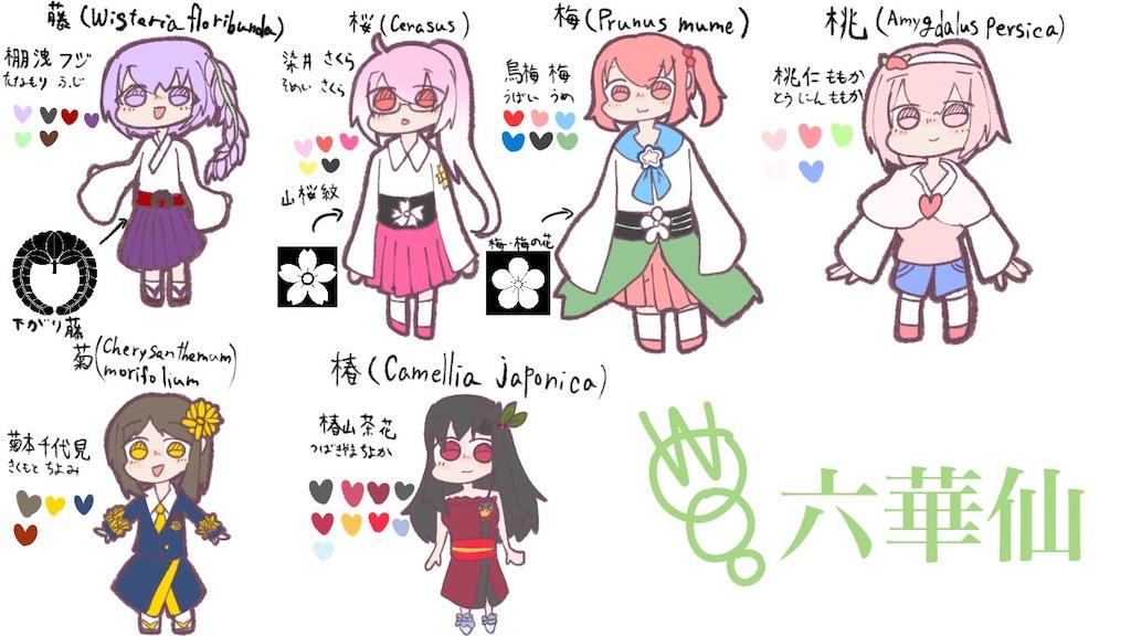 f:id:wasarasan:20210203001041j:plain