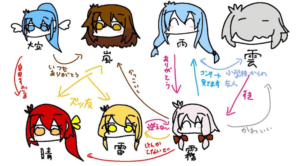 f:id:wasarasan:20210309000311j:plain