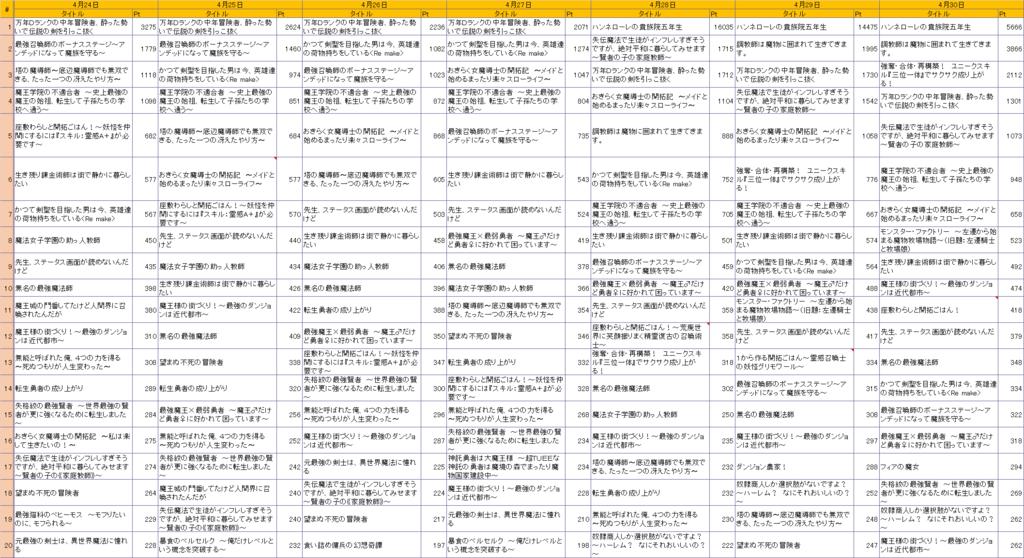 f:id:wasasula:20170505223540p:plain