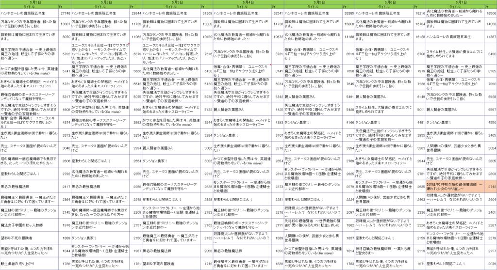 f:id:wasasula:20170511231125p:plain