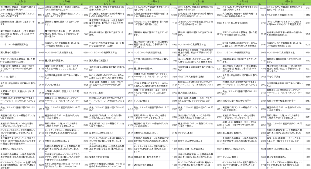 f:id:wasasula:20170515230837p:plain