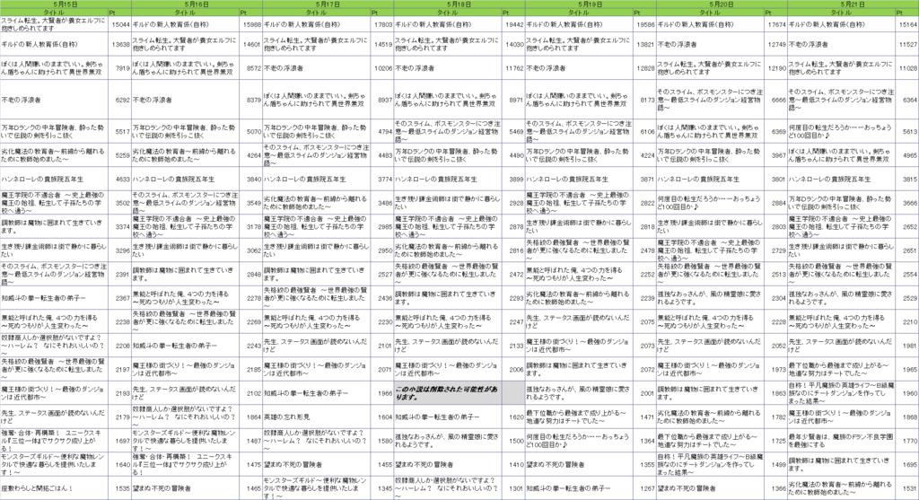 f:id:wasasula:20170524235021p:plain