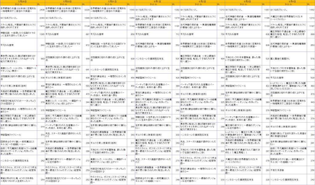 f:id:wasasula:20170611111034p:plain