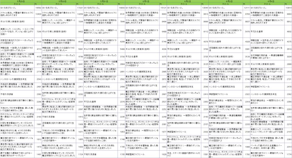 f:id:wasasula:20170611111046p:plain