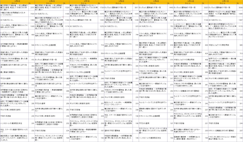f:id:wasasula:20170619214653p:plain