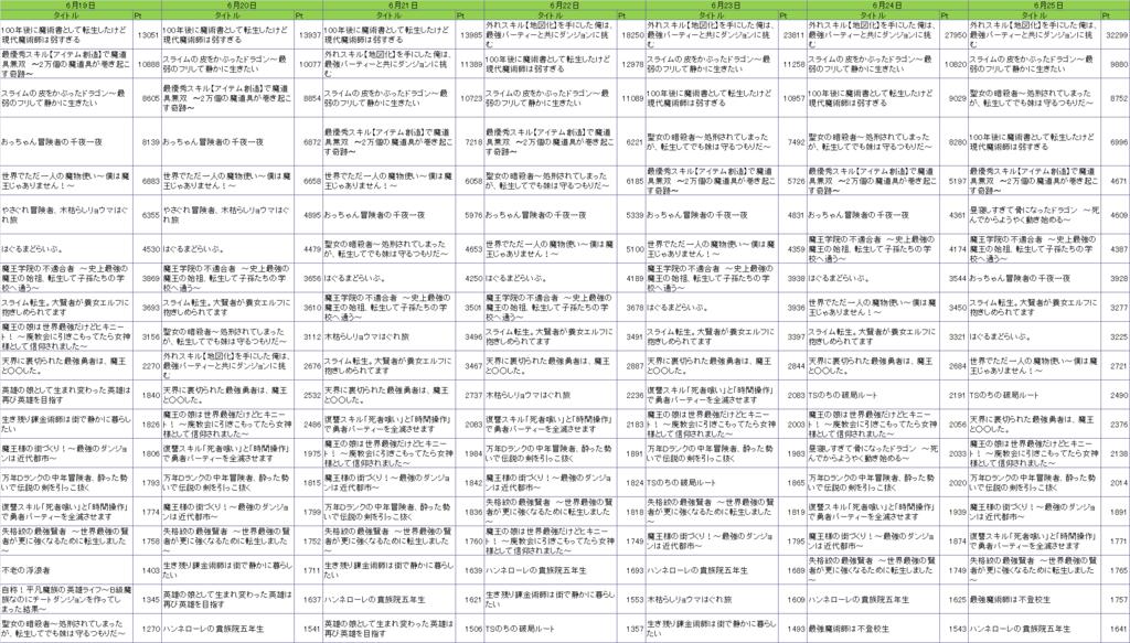f:id:wasasula:20170712222010p:plain