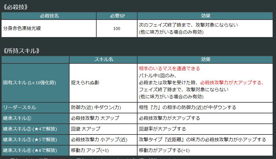 f:id:wasatiki427:20200323213523p:plain