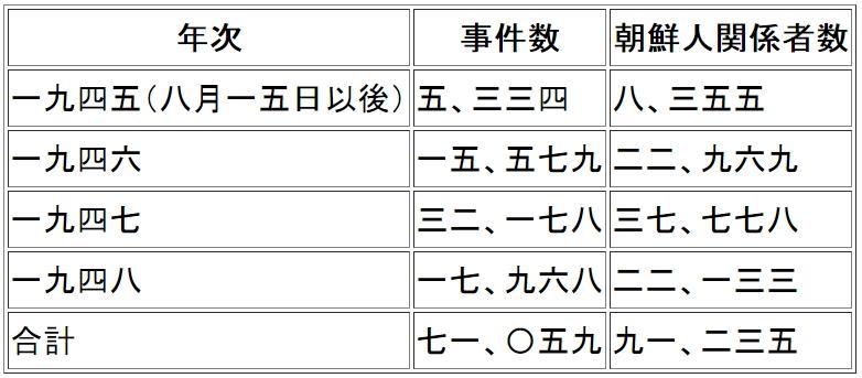 f:id:wasavi0032016:20160929072306j:plain