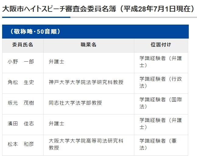 f:id:wasavi0032016:20170421214215j:plain