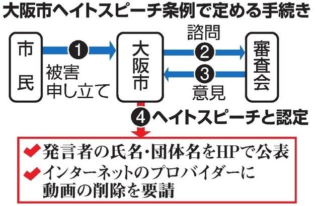 f:id:wasavi0032016:20170421230547j:plain