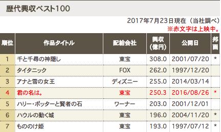 f:id:waseda-neet:20170728023251p:plain