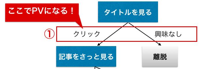 f:id:waseda-neet:20170807062318p:plain